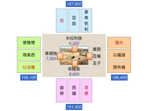 62509A0C-09E2-456E-BDD3-38F57ECC5ACB