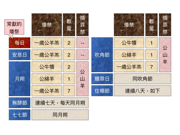6DE50938-495E-4C35-8244-436120C1F618