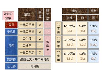 7761D068-D6ED-4FEF-9346-8E1CF30249F2