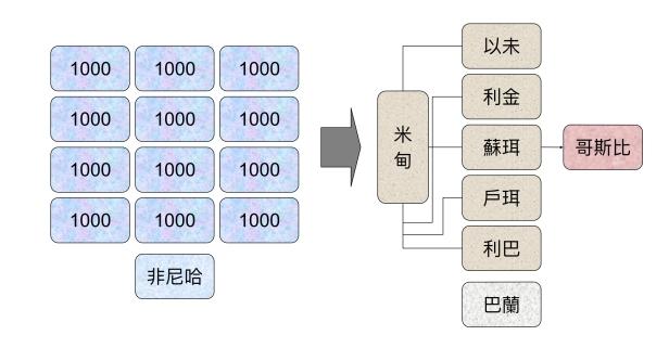 A76D9F8C-8FC5-41F0-B465-3D7DDB6C808E