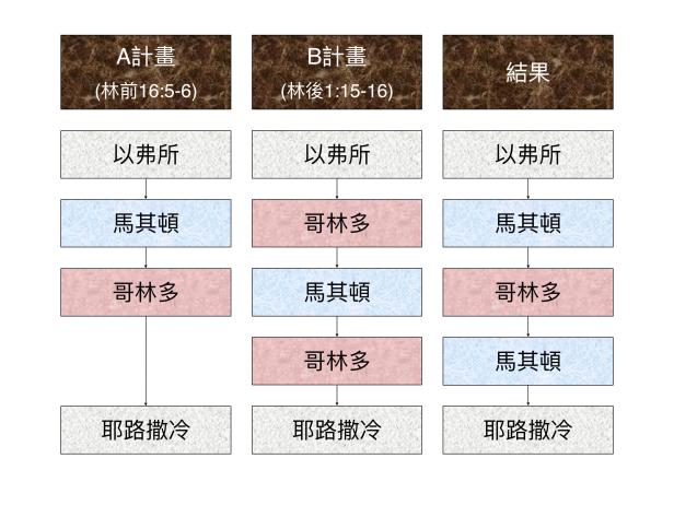 F8AD78FD-E77D-4CBA-A0A3-3FECA32FAC22