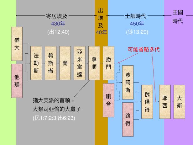 78C33635-F32C-4538-80E0-181DA3671179