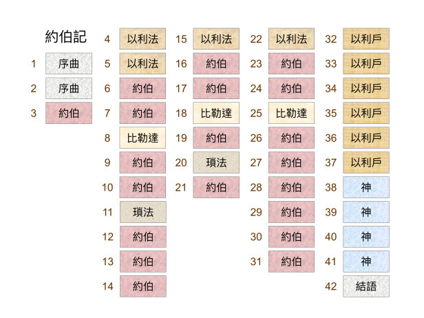 C989AC04-5C4D-4B4B-BF79-071BB2FA4B40
